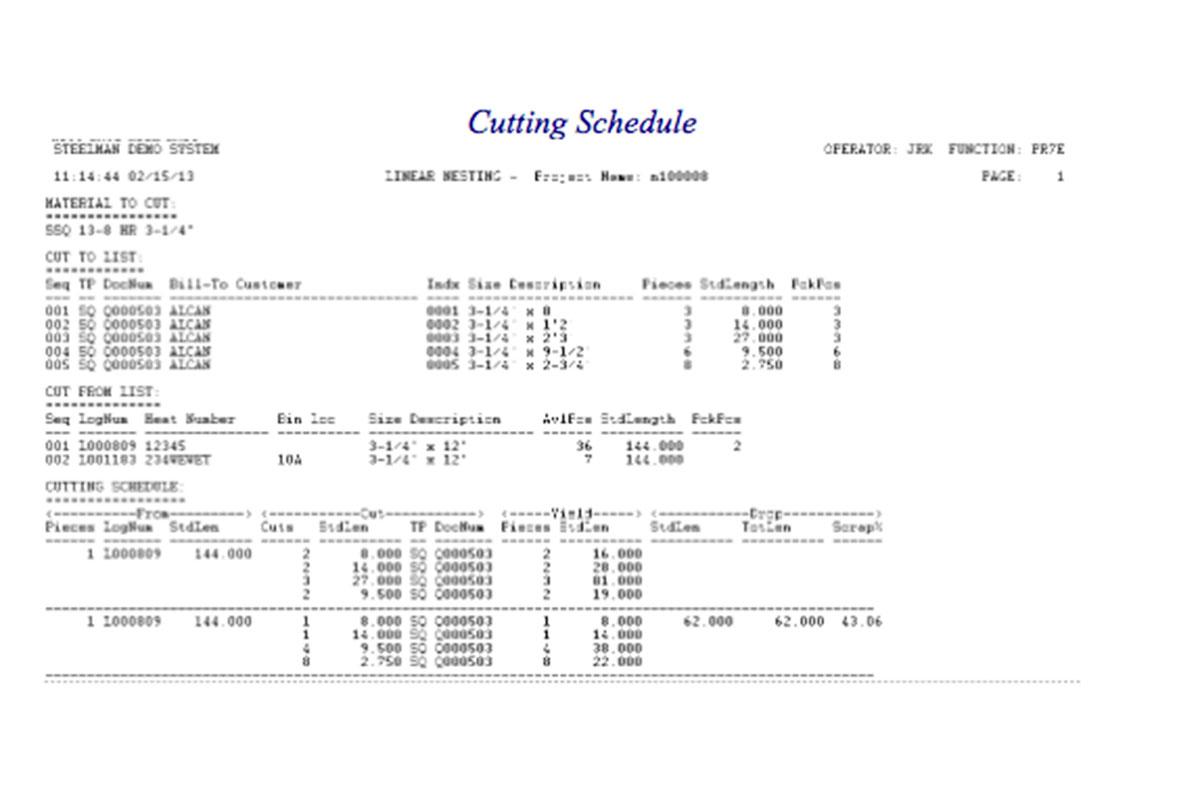 Linear Cutting Schedule Sample